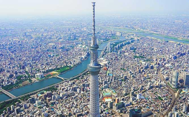 東京と鹿児島のアクセス